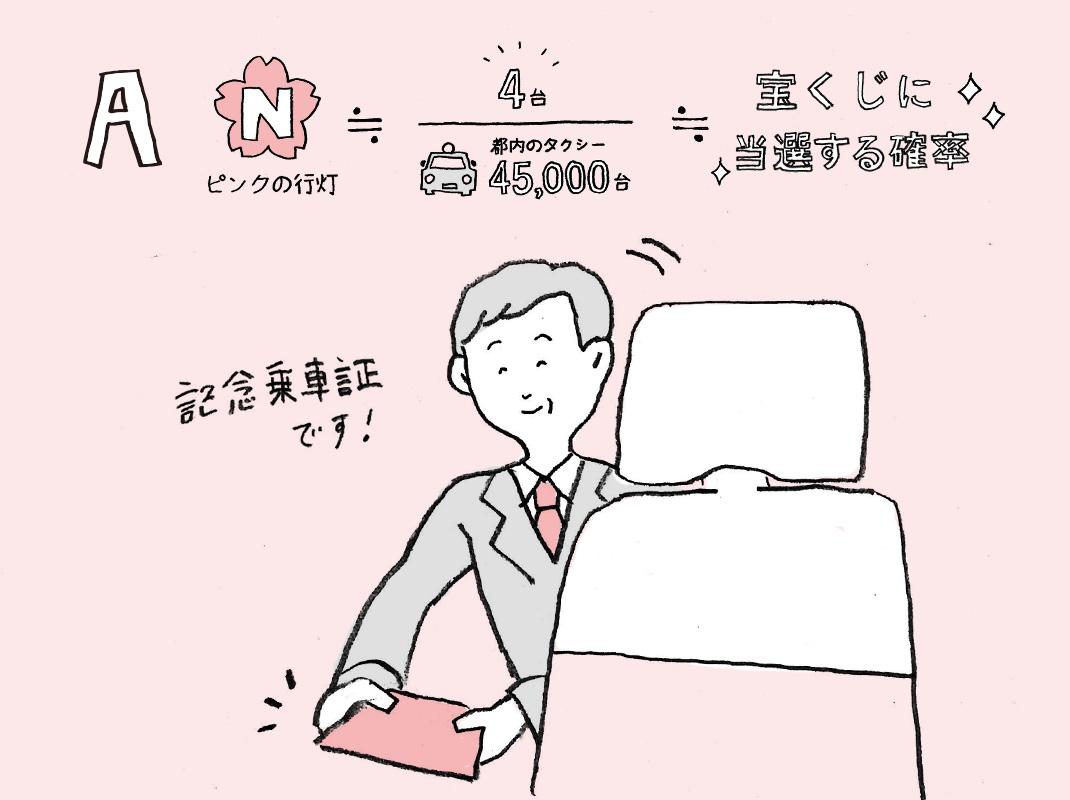 日本交通のレアタクシー